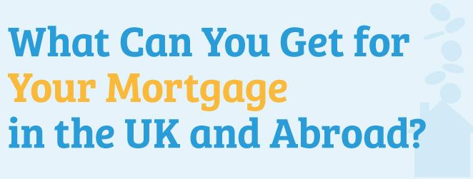 What can you get for your mortgage globally Main