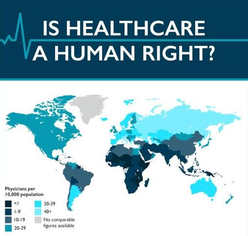 ishealthcareahumanright-main