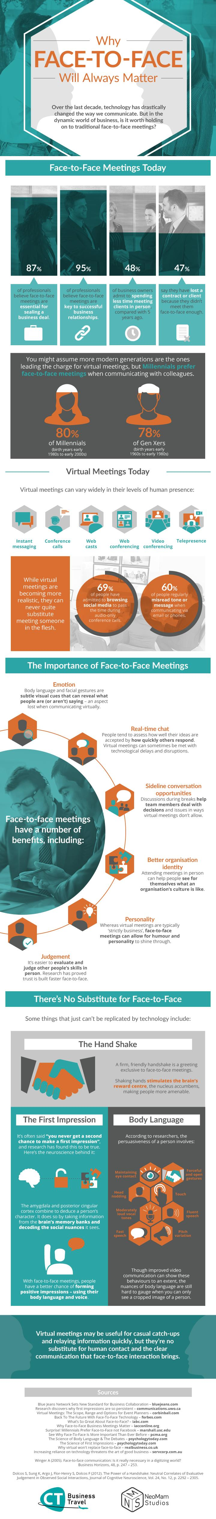 why-face-to-face-will-always-matter