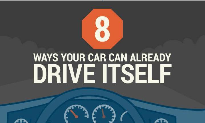 8 Ways Your Car Can Already Drive Itself Main