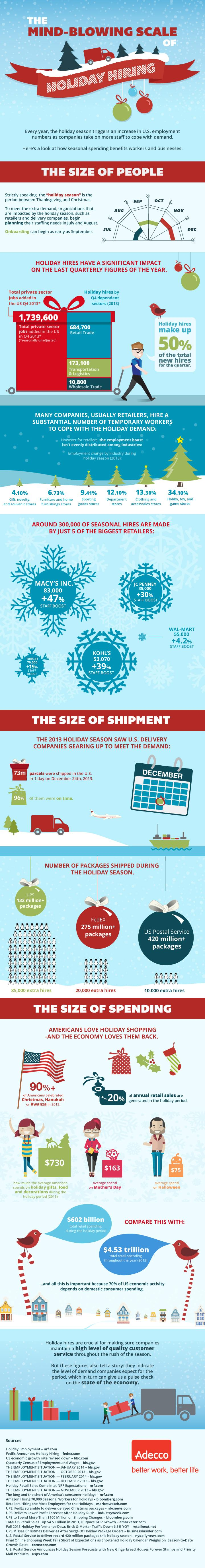Mind-blowing-Scale-of-the-Holiday-Season