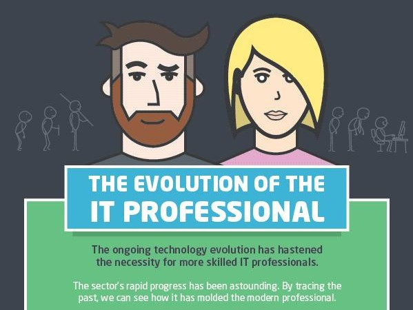 The Evolution of the IT Professional Infographic Main