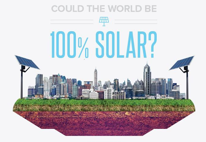 Could-the-World-be-100-Solar Main