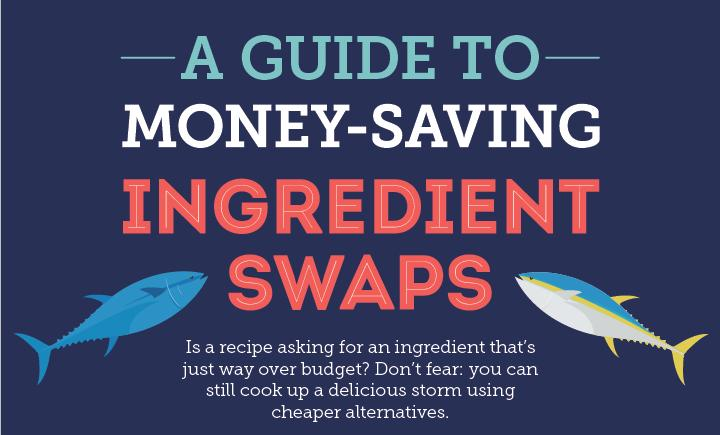 a-guide-to-money-saving-ingredient-swaps-main