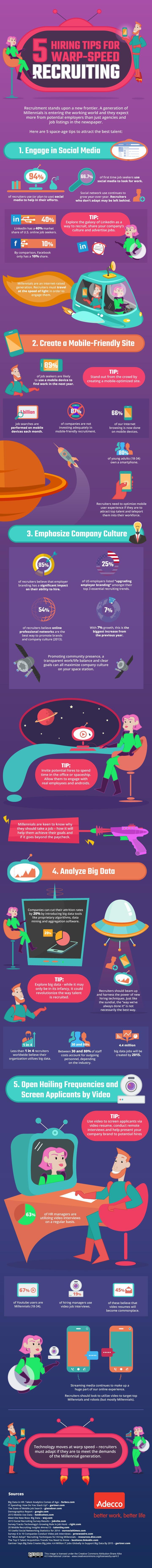 five-warp-speed-recruiting-strategies