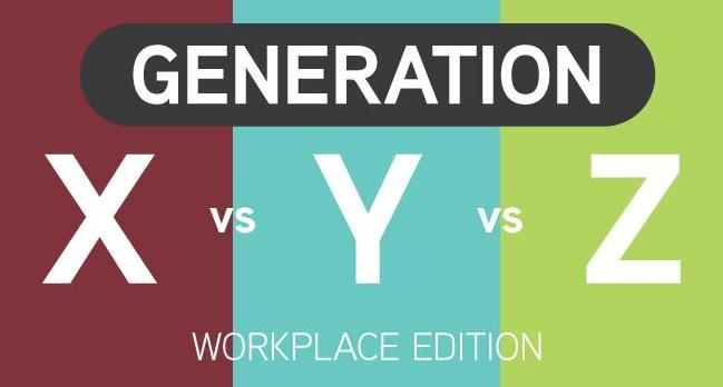 generation-X-vs-Y-vs-Z-workplace-edition Main
