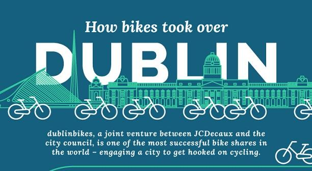 How-Bikes-Took-Over-Dublin Main