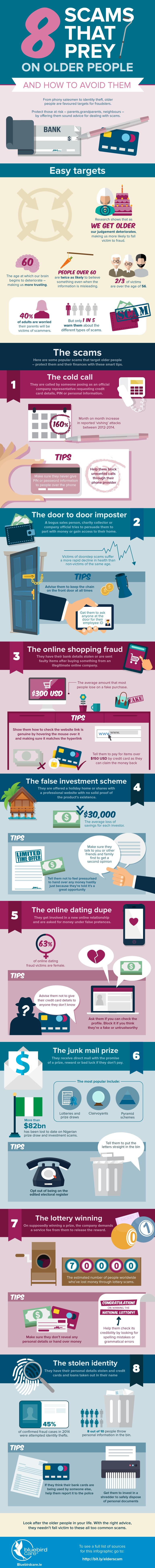 8-Scams-That-Prey-on-Older-People-Infographic