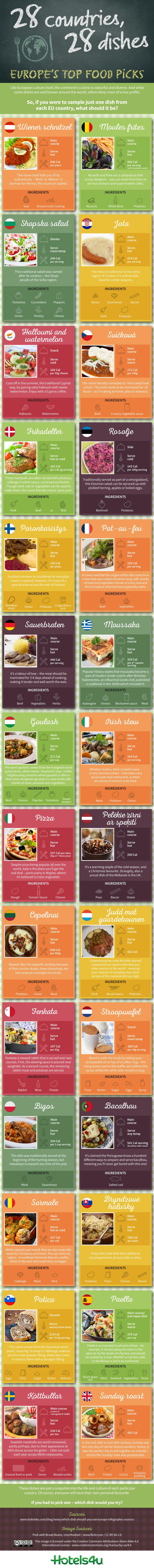 28countries28dishes