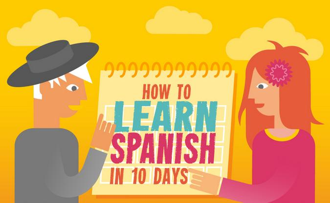 How-to-Learn-Spanish-in-10-Days-main