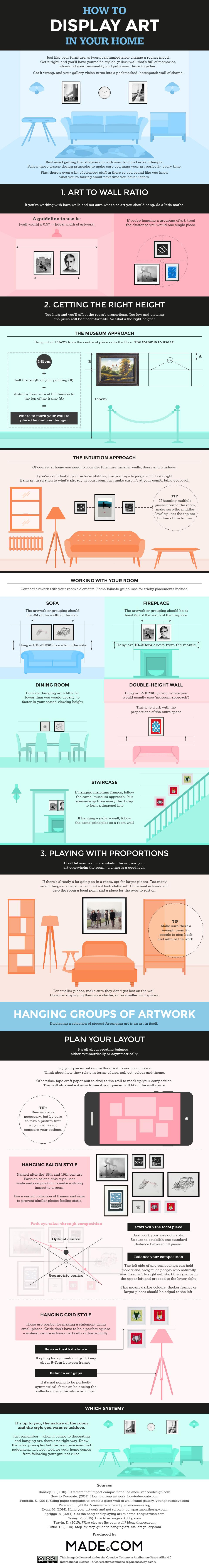 How-to-display-art-in-your-home
