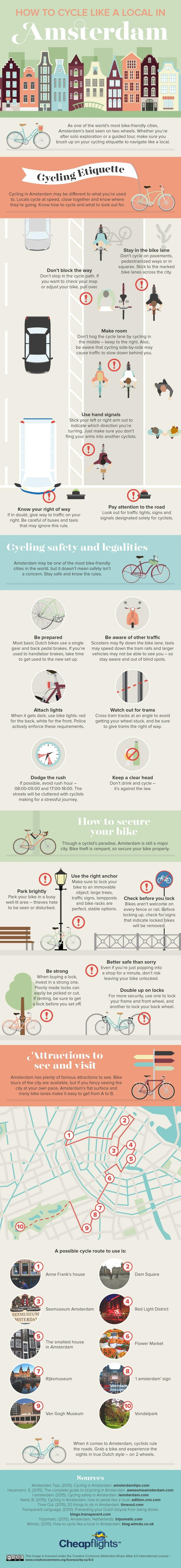 a-cycling-guide-to-amsterdam
