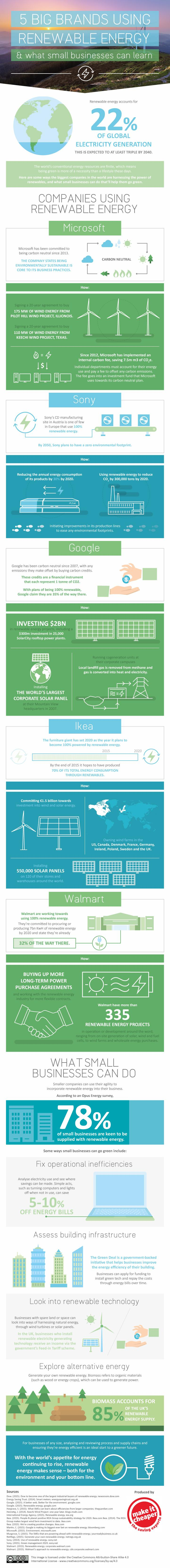 business-energy-infographic