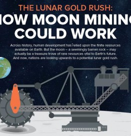 how-moon-mining-could-work-main