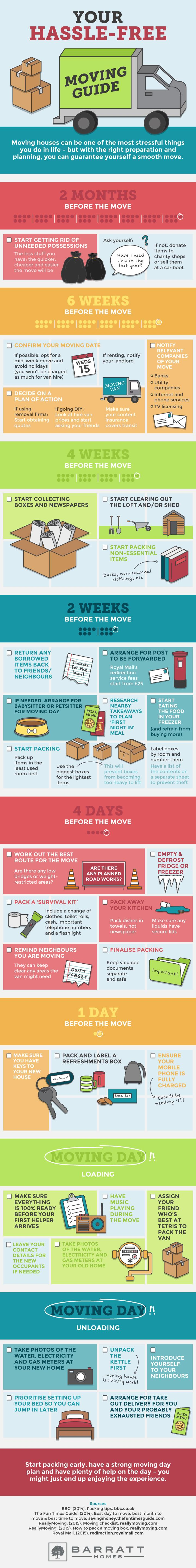 your-hassle-free-moving-guide