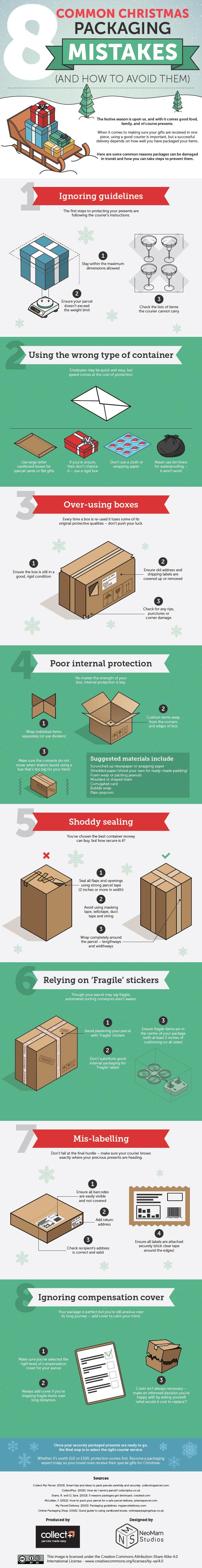 8 Common Christmas Packaging Mistakes