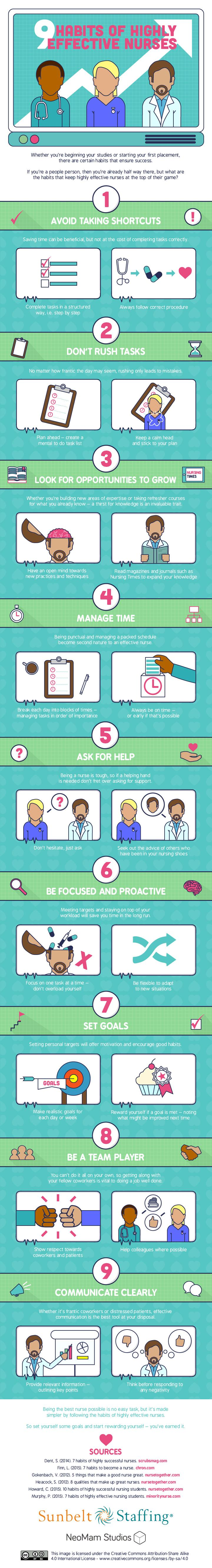 9-habits-of-highly-effective-nurses