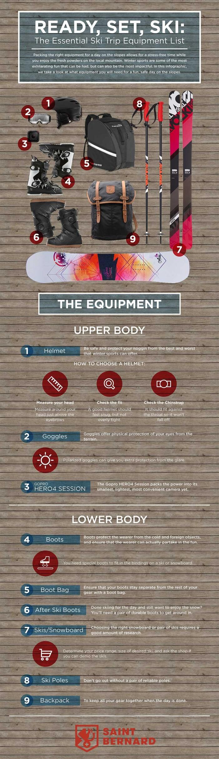Ready, Set, Ski - The Essential Ski Trip Equipment List