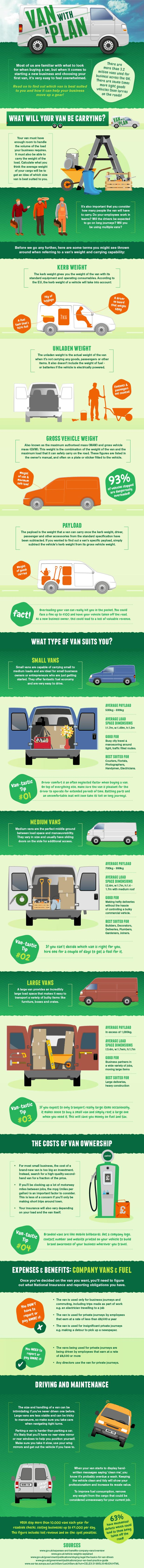 Van Monster - infographic - Van with a plan