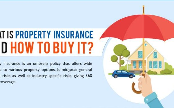 what-is-property-insurance-and-how-to-buy-it-main