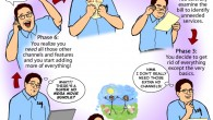 The Vicious Cycle Of The Cable Bill (Comic)